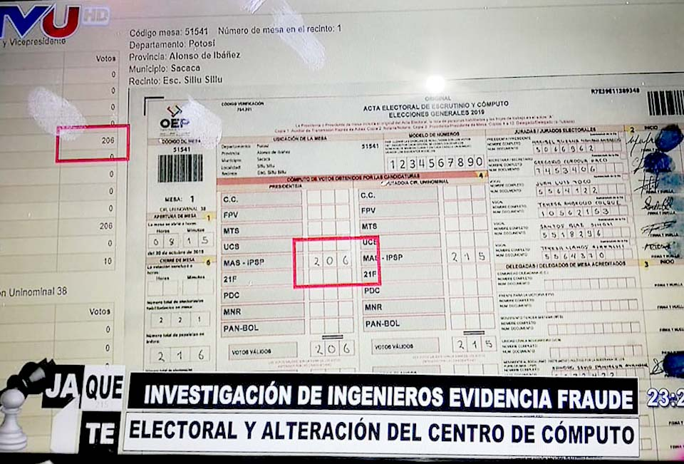 Presentan pruebas de fraude en las elecciones que ganó Evo en primera vuelta