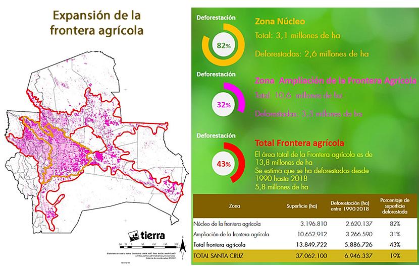 El agronegocio se extiende sobre un tercio del departamento de Santa Cruz